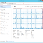 Live Migration Comparison over TCP/IP, Compression, and SMB MultiChannel with Hyper-V 2012 R2