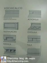 Un comparativo de los tipos de construcciones de cada ciudad