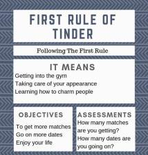 Learn the first rule of tinder so that you can learn how to use tinder