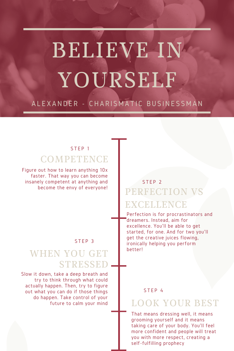 How to Believe in Yourself Re-Cap Infographic