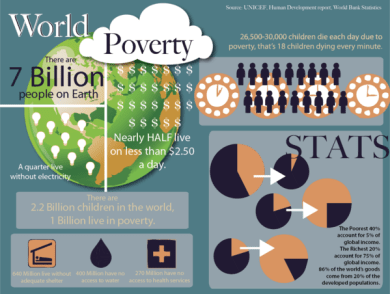 poverty-infographic-1