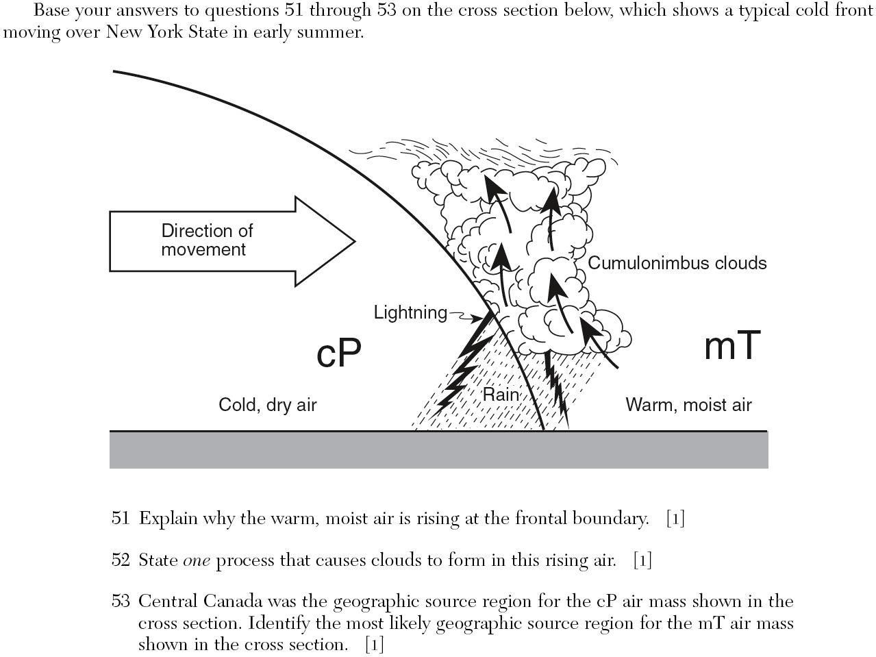 Unit Vi B Meteorology Weather Maps Energy Exchanges
