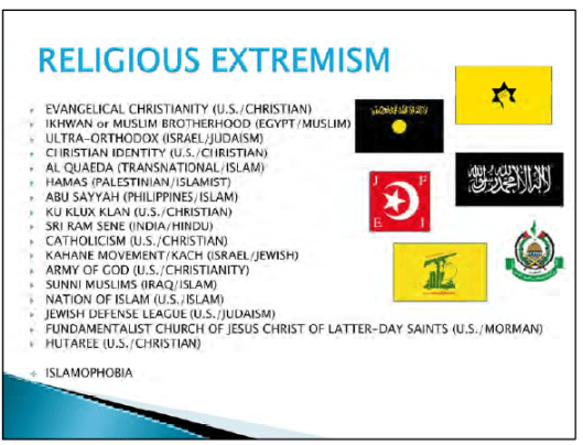 Catholic-Are-Extremism0