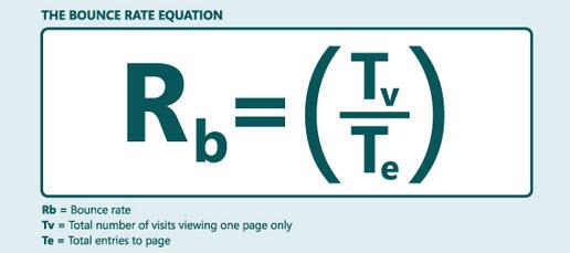 Kissmetrics Bounce Rate Equation