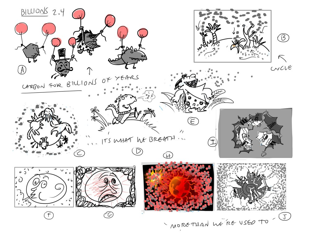 """""""Next Frontier"""" first boards add'l ideas 2.4"""