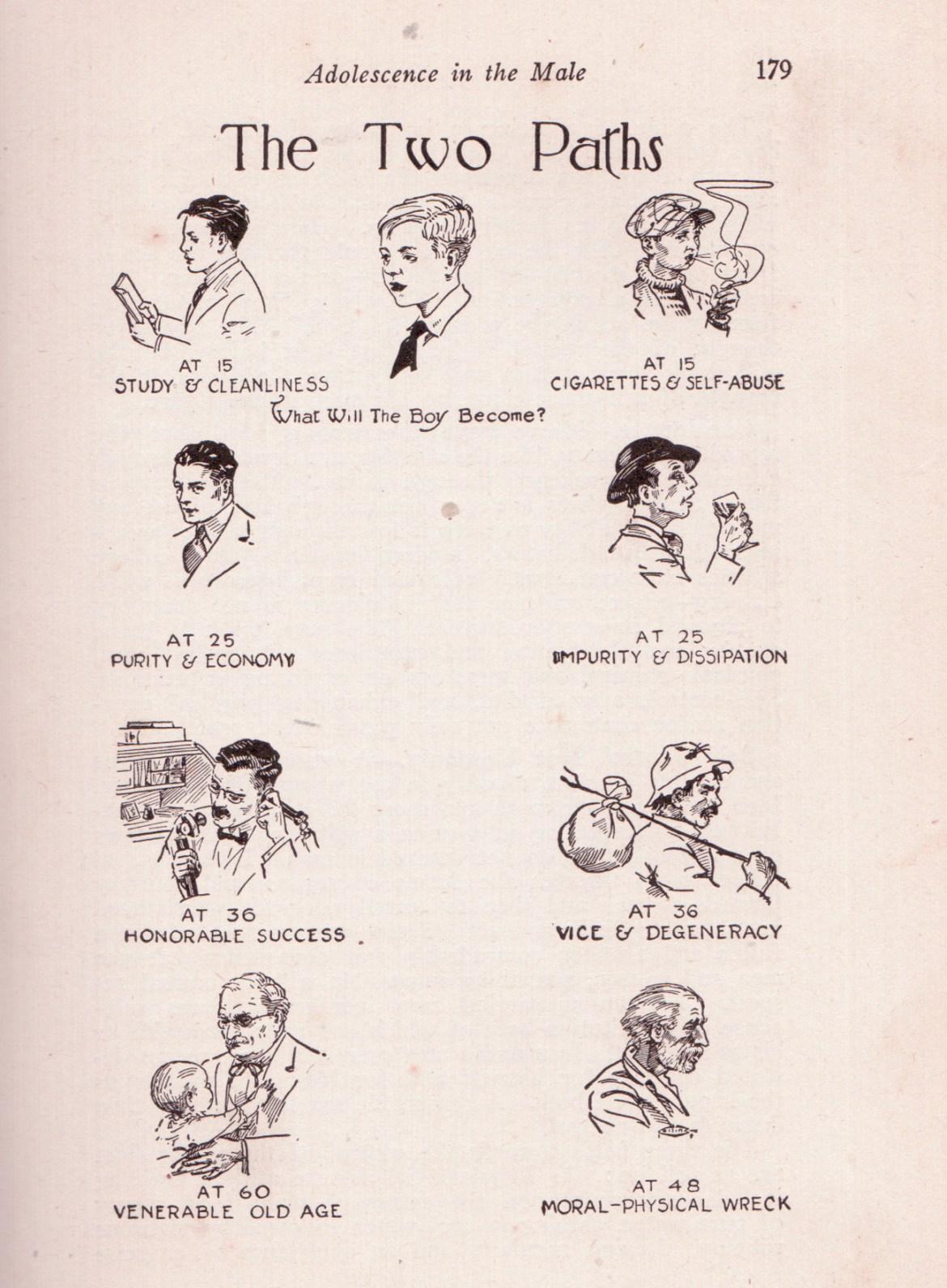 """Dwie drogi rozwoju młodzieńca. Ta zła i ta dobra. Z książki """"Safe Counsel or Practical Eugenics"""" B.G. Jefferis i J.L. Nicholsz roku 1928"""