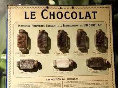 Ingrédients du chocolat