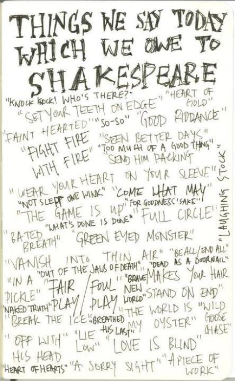 Shakespeare language