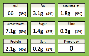 Nutritional information for pancakes including calories, fat, saturated fat, carbohydrates, sugar, fibre, protein and salt