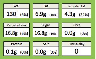 buttercream nutrition