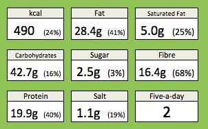 chickpea bacon avocado salad nutrition