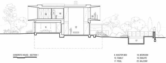 マット・ギブソン・アーキテクチャーがメルボルンのコンクリート・ホームのデザインを設計(23)