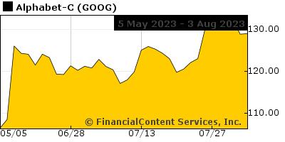 https www globenewswire com news release 2020 10 01 2102228 0 en bassett announces fiscal third quarter results html