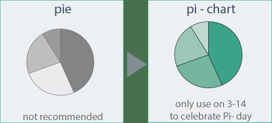 Pie_Pi-Day