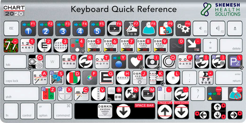 Chart2020 keyboard quick reference
