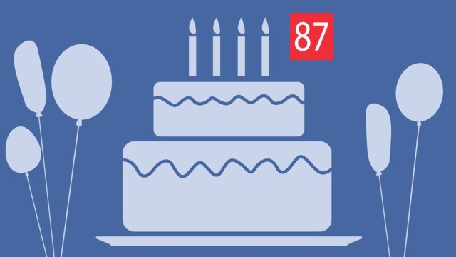 Best Happy Birthday Greetings For Facebook