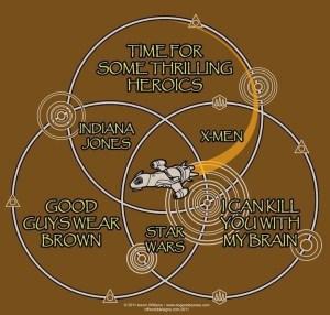 Firefly Venn Diagram » ChartGeek