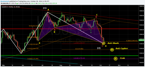 gold-harmonic-possibilities