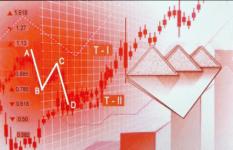 harmonic trading 3