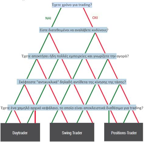 Trader type.png