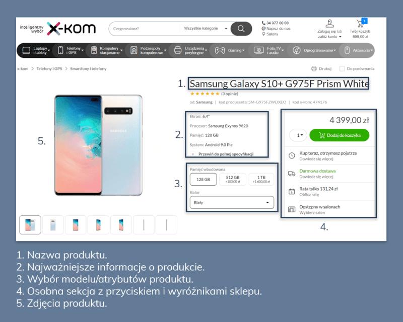 UX w sklepie internetowym