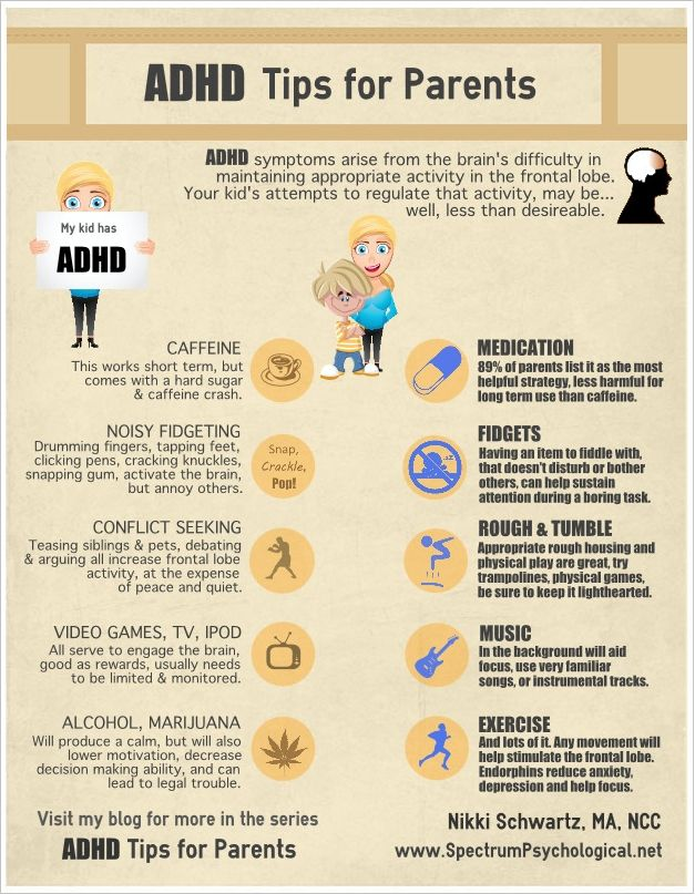 Diagnosed with ADHD - Officially