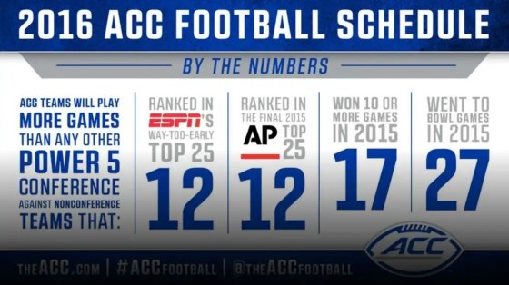 2016 ACC football Schedule by the numbers