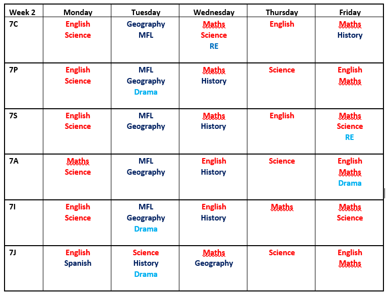 Year Seven Homework Timetable - Week Two