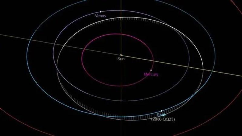 Alerta do mundo grande do asteróide - alerta do mundo