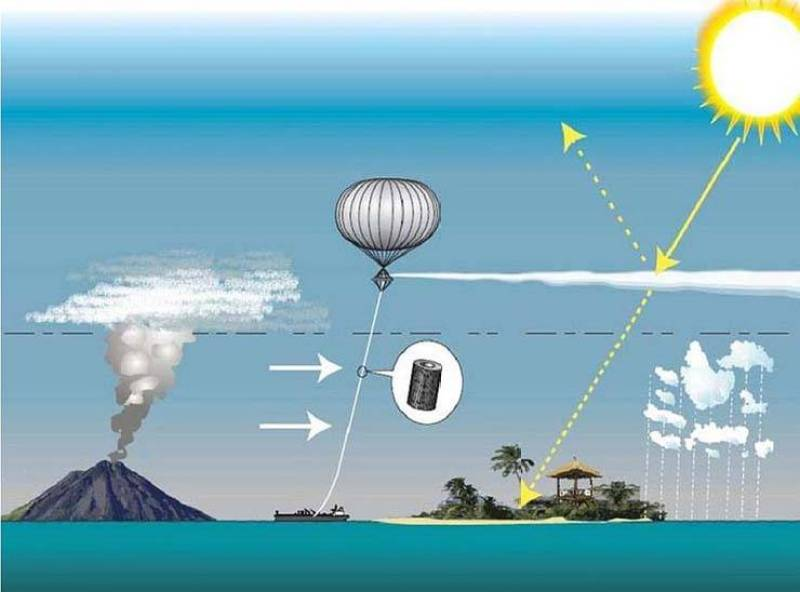 cobrem o sol - Bill Gates quer cobrir o sol para deter o aquecimento global