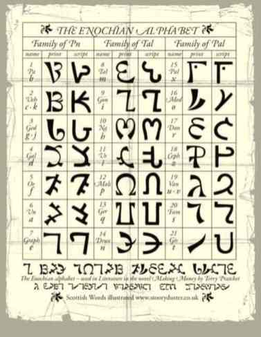A misteriosa linguagem perdida dos anjos4