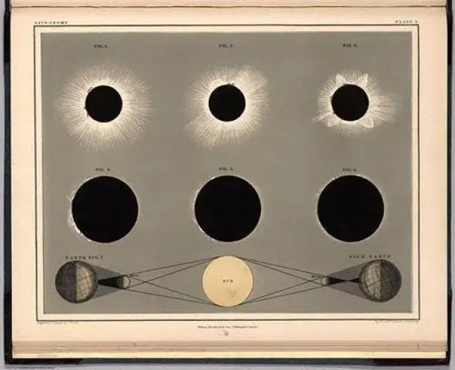 Mapa de um eclipse de 1869.