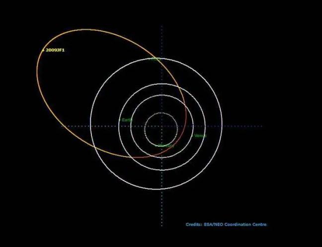 O asteroide '2009 JF1' foi considerado pela NASA como um perigo real para a humanidade.