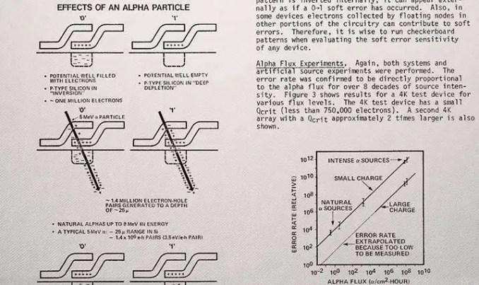 Novo Mecanismo Físico para Erros Suaves em Memórias Dinâmicas