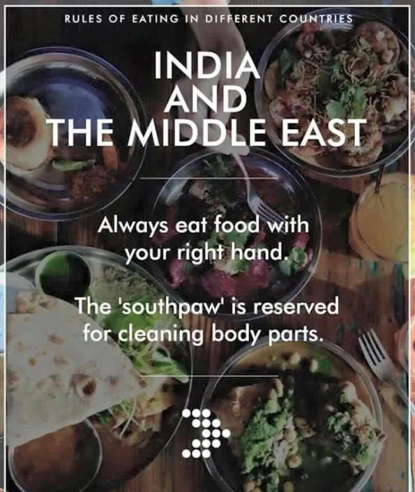 India & the Middle East