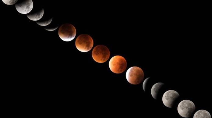 Total lunar eclipse sequence