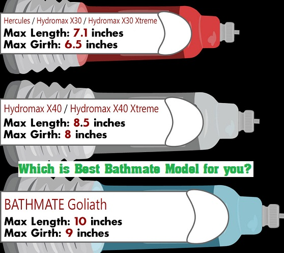 best bathmate model size guideline