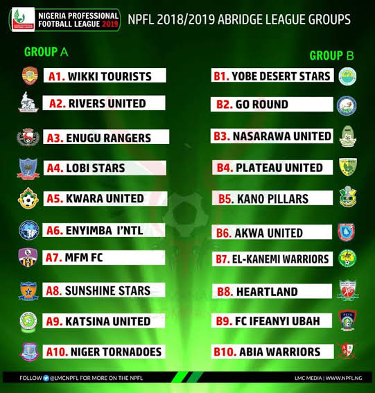 NPFL Suffering In The Hands Of Selfish, Non-Challant League Leaders 10