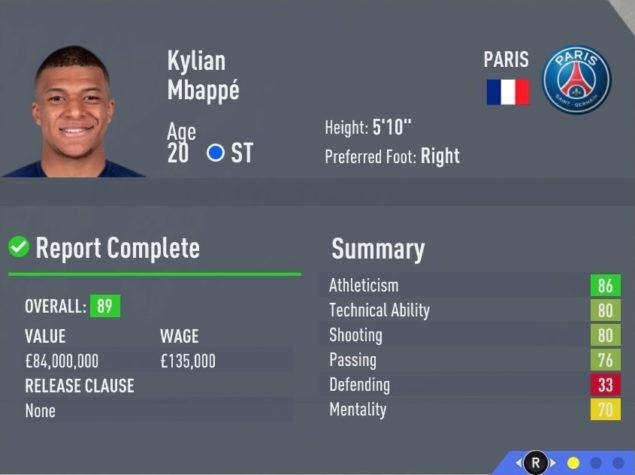 FIFA 20: The Best & Finest Young Players For Career Mode