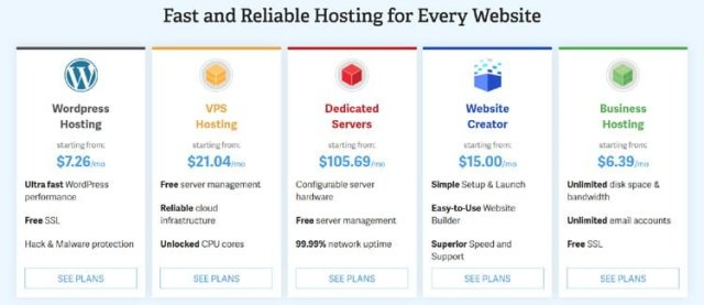 Fast and Reliable hosting for every website