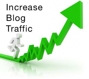 SEO in blogs