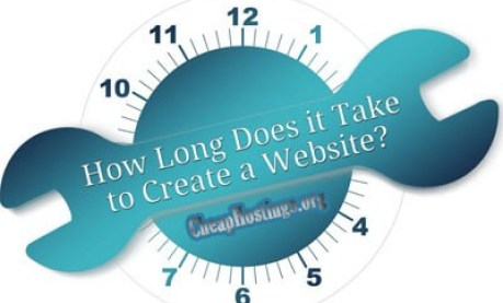 What does it take to Create a Website?