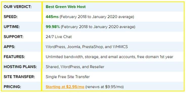 secure website hosting