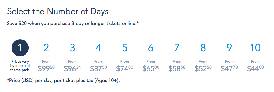 cost of multi day Disney World tickets
