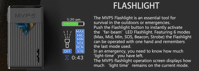 LED Flashlight With 6 Modes