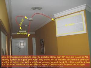 Where to Install Smoke Alarm Detector | Proper Smoke Alarm Location  CheckThisHouse
