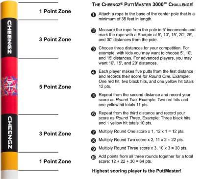 PuttMaster Challenge, Portable PuttMaster 3000, Disc PuttMaster 3000, Disc Golf Putting Target, Disc Golf Pole targetGolf Putting Target, Disc Golf Pole target