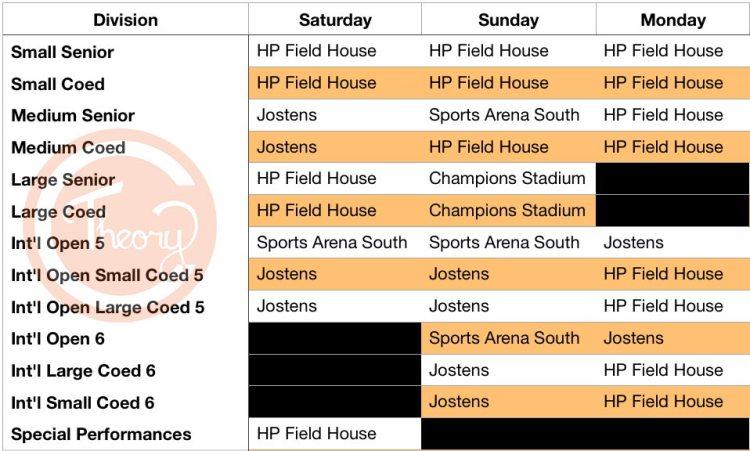 Division-Schedules
