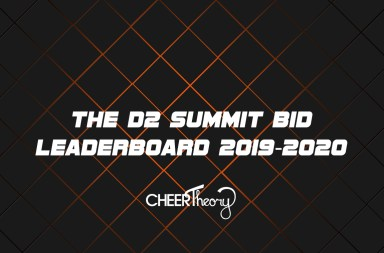 The-D2-Summit-2020-Leaderboard