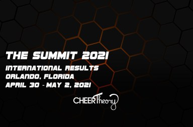 The-Summit-2021-International-Results